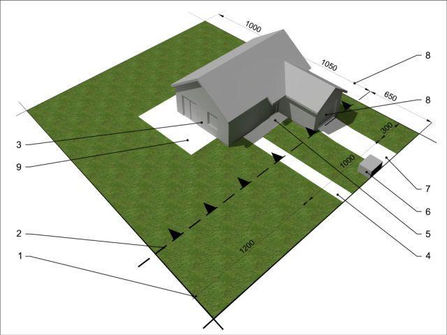Zagospodarowanie działki zgodnie z wymaganym prawnie projektem zagospodarowania terenu z projektu budowlanego i informacje zawarte na projekcie.