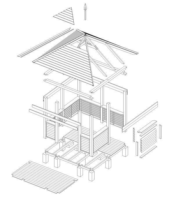 Budowa altany ogrodowej krok po kroku. Projekt gotowy