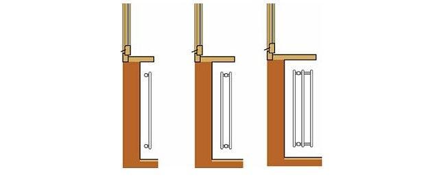 Rodzaje grzejników płytowych